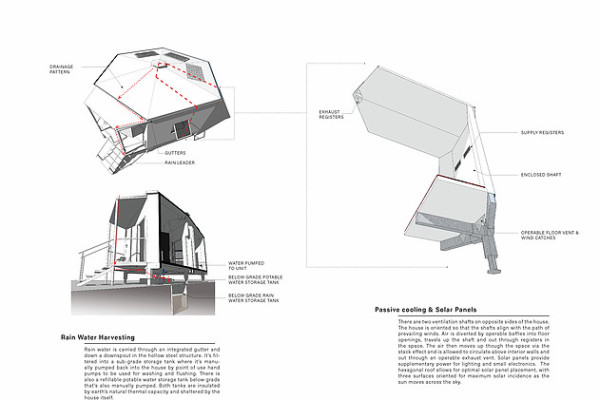 hex-house-a-rapidly-deployable-dignified-home-image113