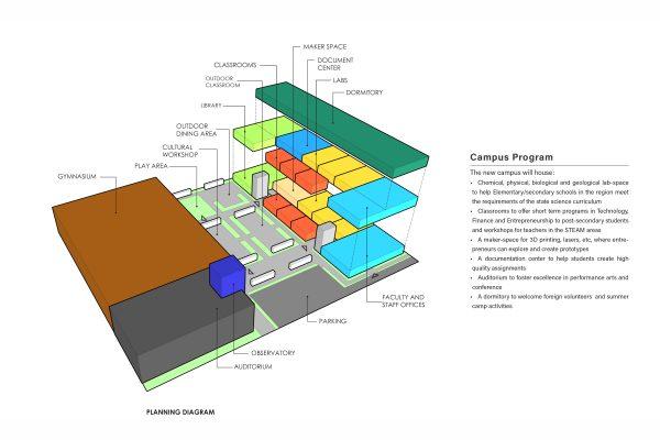 haiti-steam-school_design-report_111116_opt-4